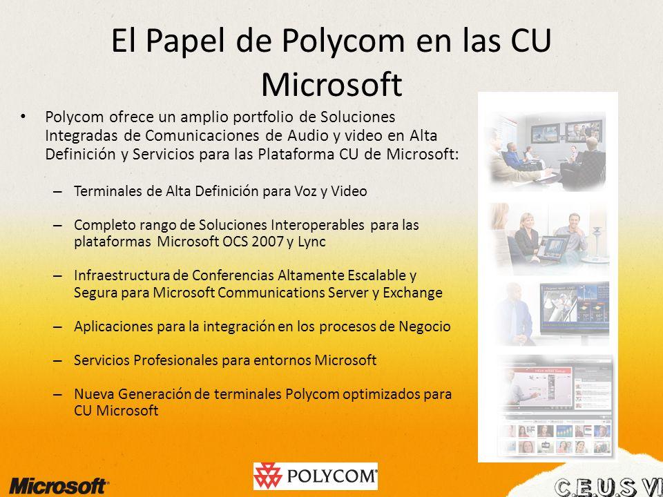 El Papel de Polycom en las CU Microsoft Polycom ofrece un amplio portfolio de Soluciones Integradas de Comunicaciones de Audio y video en Alta Definic