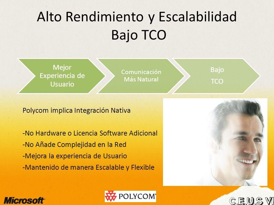 Alto Rendimiento y Escalabilidad Bajo TCO Mejor Experiencia de Usuario Comunicación Más Natural Bajo TCO Polycom implica Integración Nativa -No Hardwa