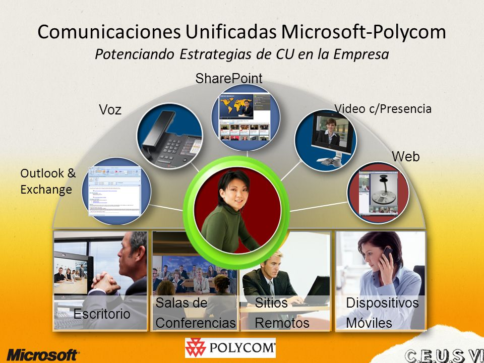 Integración Microsoft/Polycom Lync Server 2010 & Office Communications Server R2 Lync Server 2010 & Office Communications Server R2 Exchange Server con Polycom Conferencing para Outlook Exchange Server con Polycom Conferencing para Outlook Microsoft Office SharePoint Server con Polycom VMC 1000 Microsoft Office SharePoint Server con Polycom VMC 1000 Ensalzando el Portal SharePoint para los videos corporativos sin administración compleja Video bajo Demanda y Difusión Web Exchange 2007/2010 Flujo Familiar para los usuarios Solución Inteligente para habilitar Comunicaciones Unificadas Reales independientes del protocolo Incluyendo Fácilmente Grabación y Difusión.