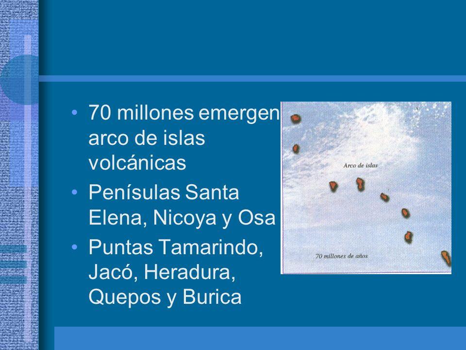 70 millones emergen arco de islas volcánicas Penísulas Santa Elena, Nicoya y Osa Puntas Tamarindo, Jacó, Heradura, Quepos y Burica