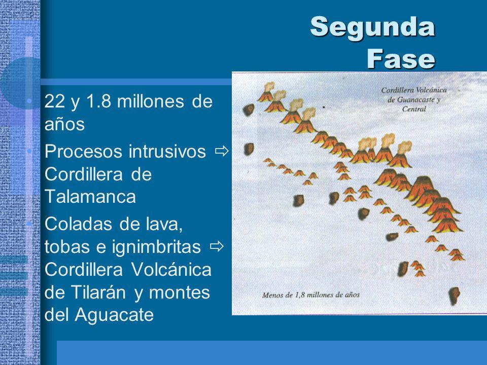 Segunda Fase 22 y 1.8 millones de años Procesos intrusivos Cordillera de Talamanca Coladas de lava, tobas e ignimbritas Cordillera Volcánica de Tilará