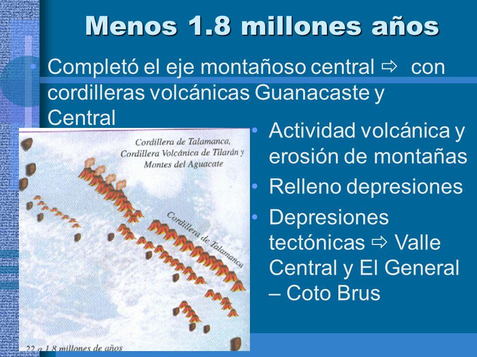 Menos 1.8 millones años Completó el eje montañoso central con cordilleras volcánicas Guanacaste y Central Actividad volcánica y erosión de montañas Re