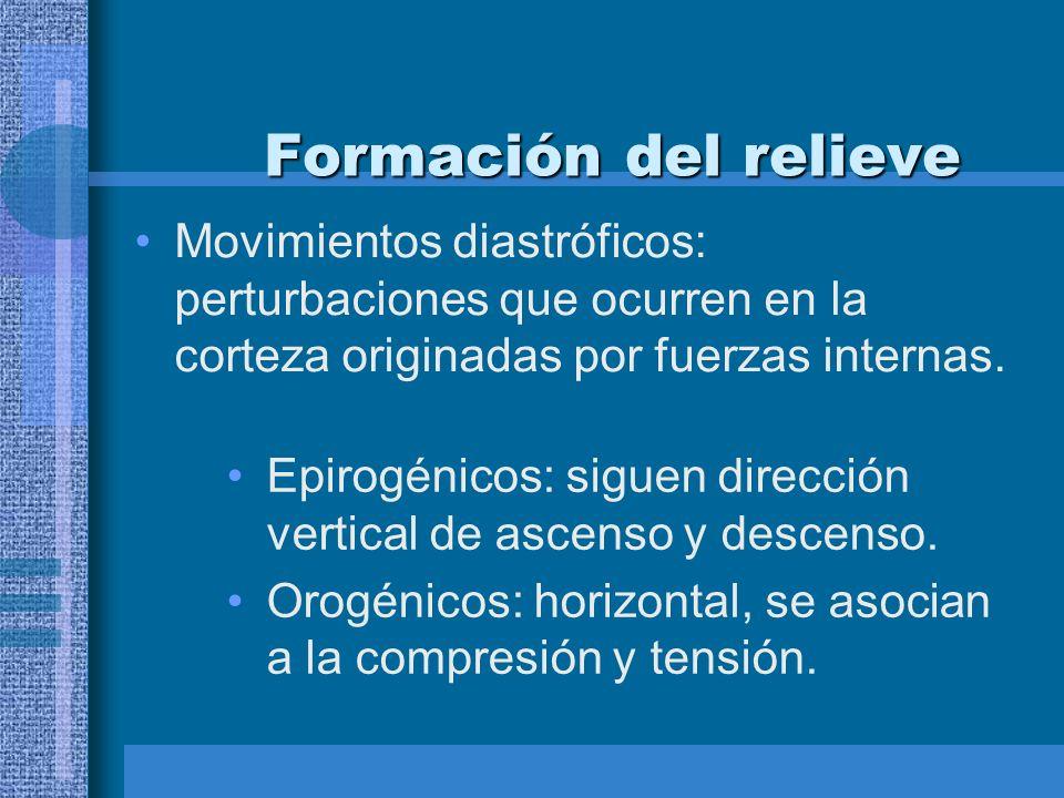 Formación del relieve Movimientos diastróficos: perturbaciones que ocurren en la corteza originadas por fuerzas internas. Epirogénicos: siguen direcci