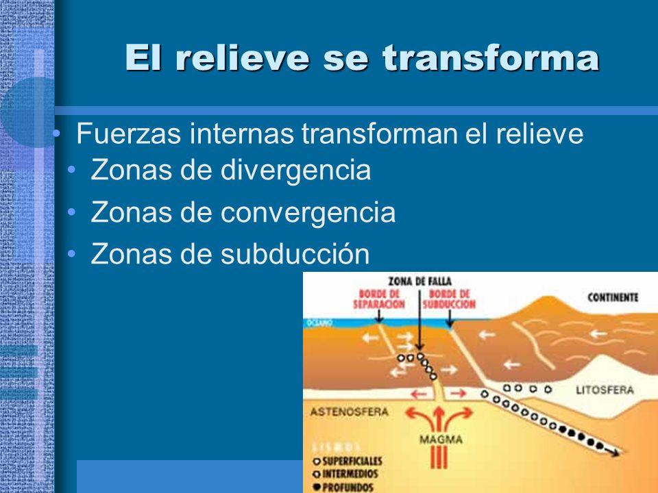 El relieve se transforma Fuerzas internas transforman el relieve Zonas de divergencia Zonas de convergencia Zonas de subducción