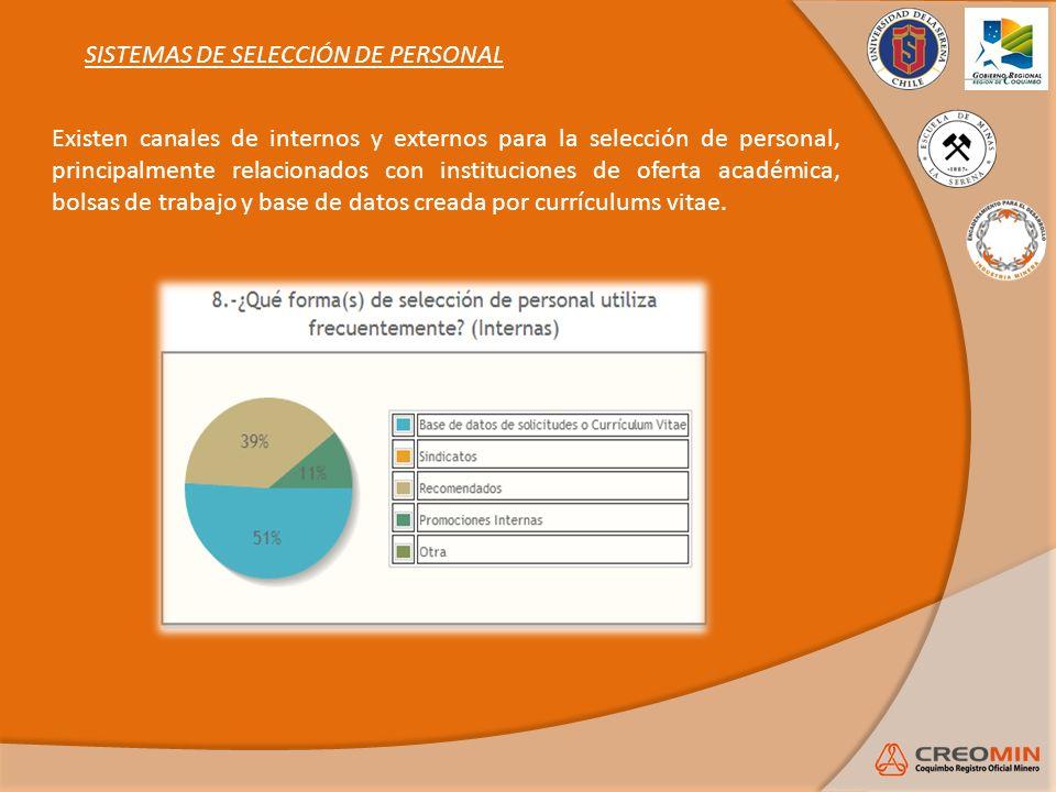 SISTEMAS DE SELECCIÓN DE PERSONAL Existen canales de internos y externos para la selección de personal, principalmente relacionados con instituciones