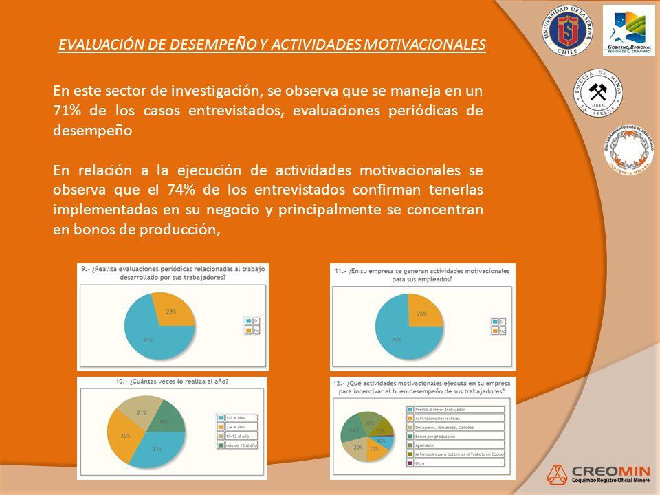 En este sector de investigación, se observa que se maneja en un 71% de los casos entrevistados, evaluaciones periódicas de desempeño En relación a la