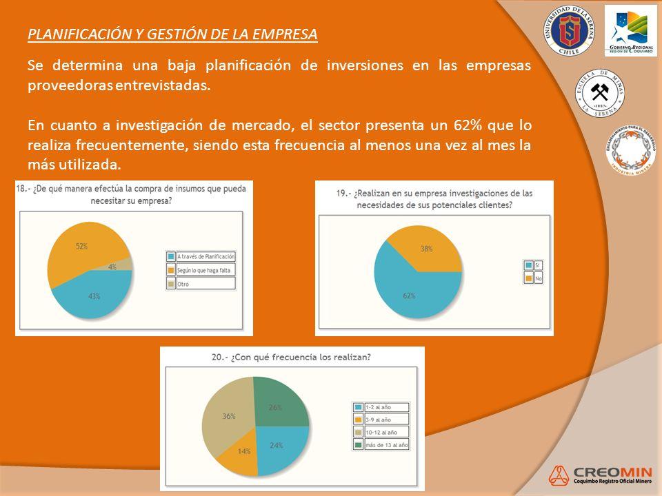 OBJETIVOPLAN DE ACCIÓNMETAINDICADOR ACR (ÁREA CRÍTICA DE RESULTADO) FCR (Factor Clave de Éxito)FECHA GENERAR UN SISTEMA DE EDUACIÓN DUAL PROGRAMACIÓN DE REUNIONES DE TRABAJO ENTRE OFERTA ACADÉMICA Y EMPRESAS DEL SECTOR PARA LA CREACIÓN DE PROGRAMAS DE CAPACITACIONES ATINGENTES A LAS NECESIDADES DEL SECTOR.
