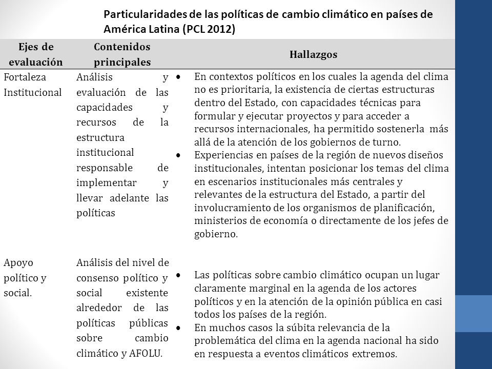 Ejes de evaluación Contenidos principales Hallazgos Fortaleza Institucional Análisis y evaluación de las capacidades y recursos de la estructura insti