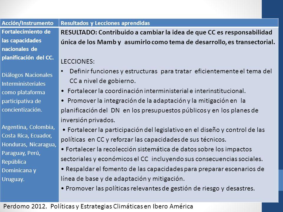 Acción/InstrumentoResultados y Lecciones aprendidas Fortalecimiento de las capacidades nacionales de planificación del CC. Diálogos Nacionales Intermi