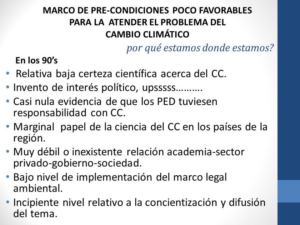 País Instituciona lidad Políticas Guatemala Programa Nacional del Cambio Climático Unidad de Cambio Climático (UCC) fue establecida en septiembre de 2001 al finalizar las actividades de la Fase I del Proyecto Primera Comunicación Nacional sobre Cambio Climático (GUA /97/G32).