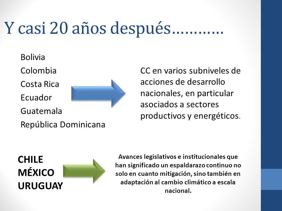 Y casi 20 años después………… Bolivia Colombia Costa Rica Ecuador Guatemala República Dominicana CC en varios subniveles de acciones de desarrollo nacion