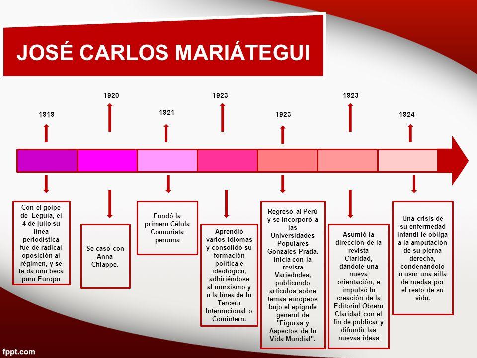 Reanudó sus colaboraciones en Variedades y en la revista Mundial, bajo el epígrafe general de Peruanicemos al Perú .