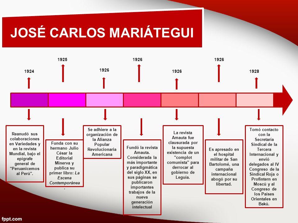 La revista Amauta se define socialista 1928 JOSÉ CARLOS MARIÁTEGUI Inició a través de la edición del quincenario Labor, que apareció en noviembre de 1928, una campaña pro fundación de la Confederación General de Trabajadores del Perú (CGTP), 1928 Publica sus Siete Ensayos de Interpretación de la Realidad Peruana, uno de los libros más lúcidos escritos sobre los problemas del Perú.