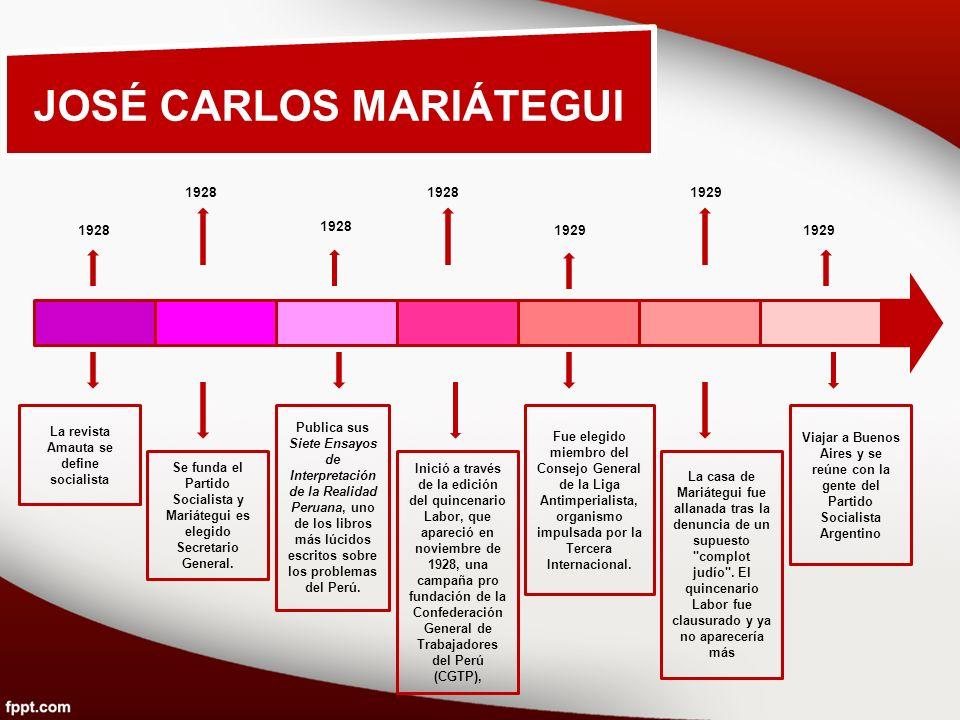 Finaliza su viaje a Buenos Aires 1930 JOSÉ CARLOS MARIÁTEGUI Muerto Mariátegui y bajo recomendación del Buró Sudamericano de la Tercera Internacional, el 20 de mayo se cambió el nombre del Partido Socialista por el de Partido Comunista.
