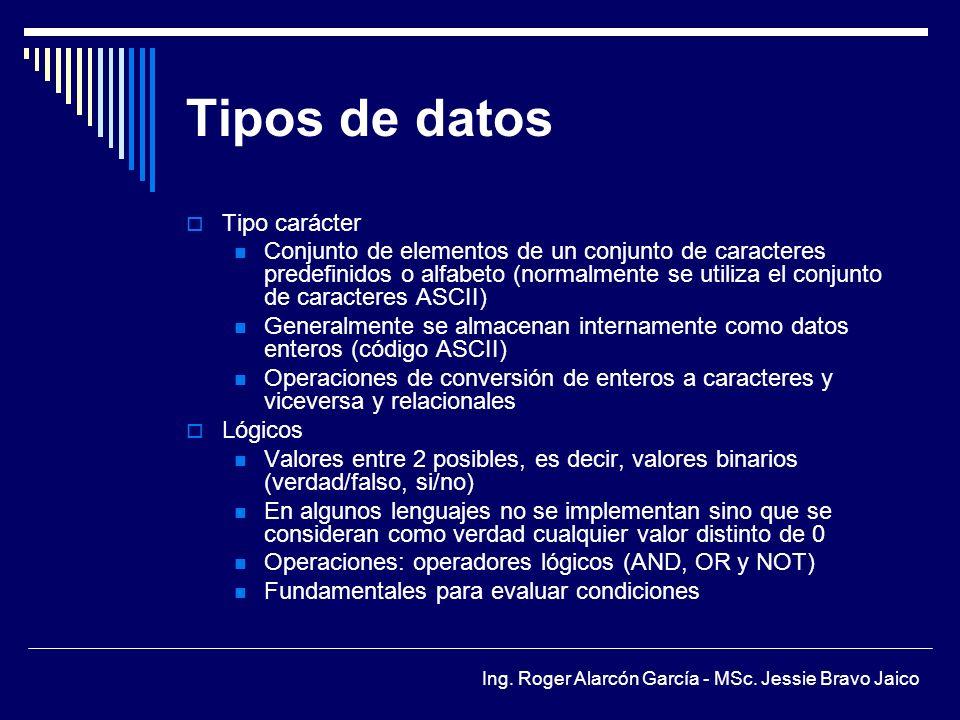 Ing.Roger Alarcón García - MSc.