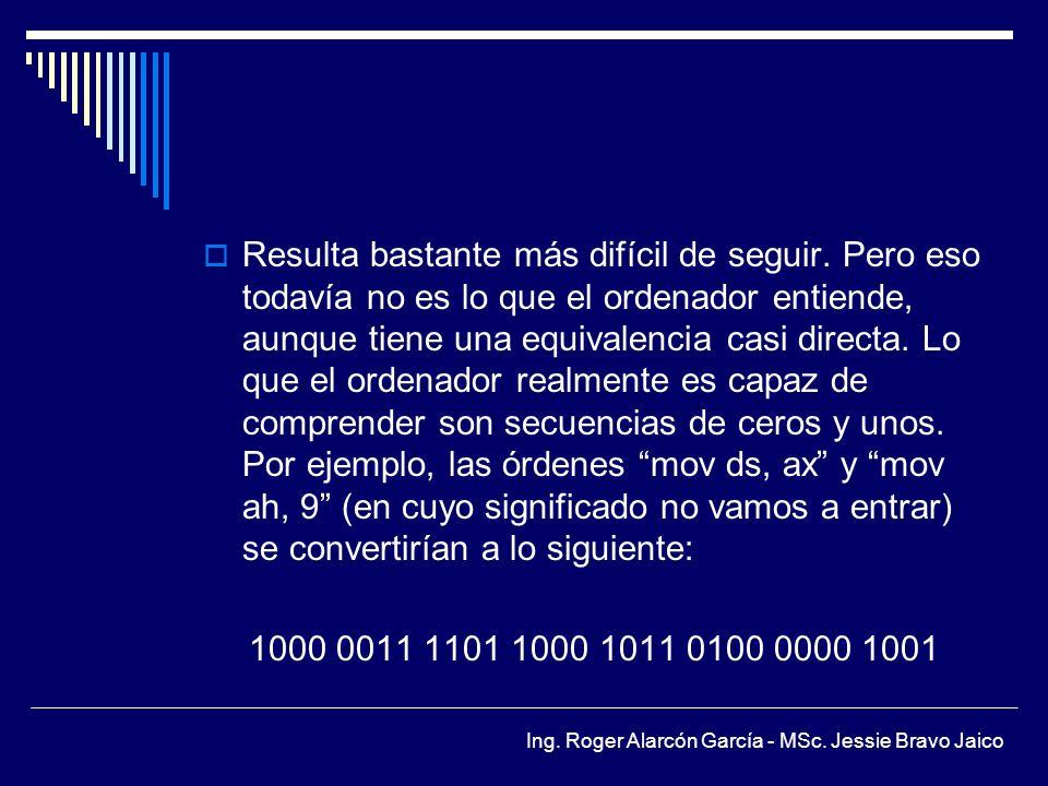 Ing.Roger Alarcón García - MSc. Jessie Bravo Jaico Resulta bastante más difícil de seguir.