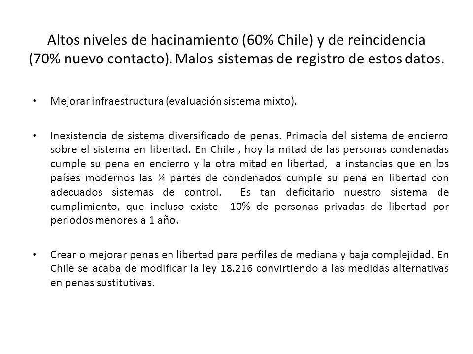 Altos niveles de hacinamiento (60% Chile) y de reincidencia (70% nuevo contacto). Malos sistemas de registro de estos datos. Mejorar infraestructura (