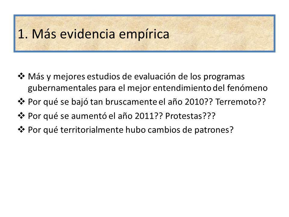 1. Más evidencia empírica Más y mejores estudios de evaluación de los programas gubernamentales para el mejor entendimiento del fenómeno Por qué se ba