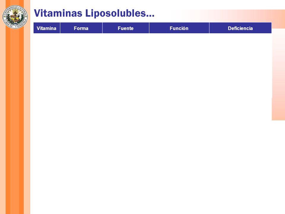 VitaminaFormaFuenteFunciónDeficiencia A Retinol (animal) Hígado, aceite y harina de pescado. Formación, protección y regeneración de piel Mejora de ov