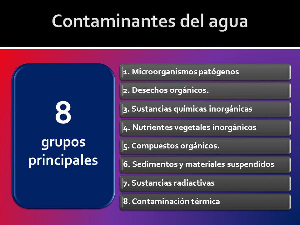 8 grupos principales 1.Microorganismos patógenos2.