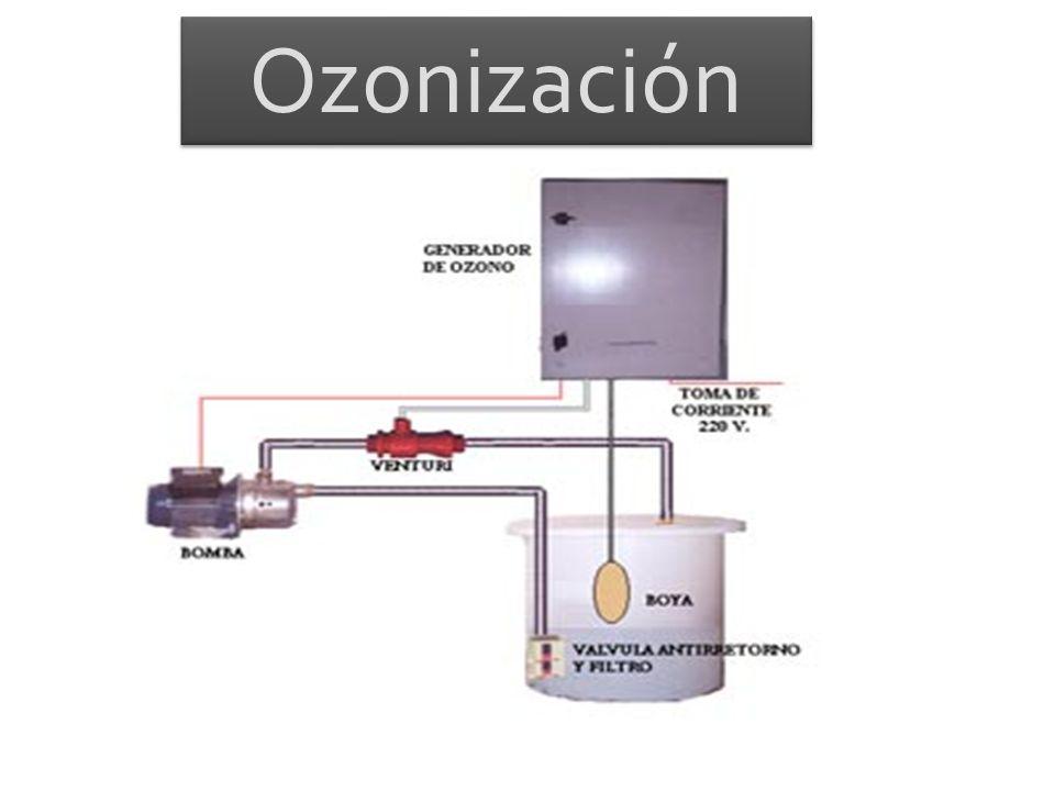 Ozonización
