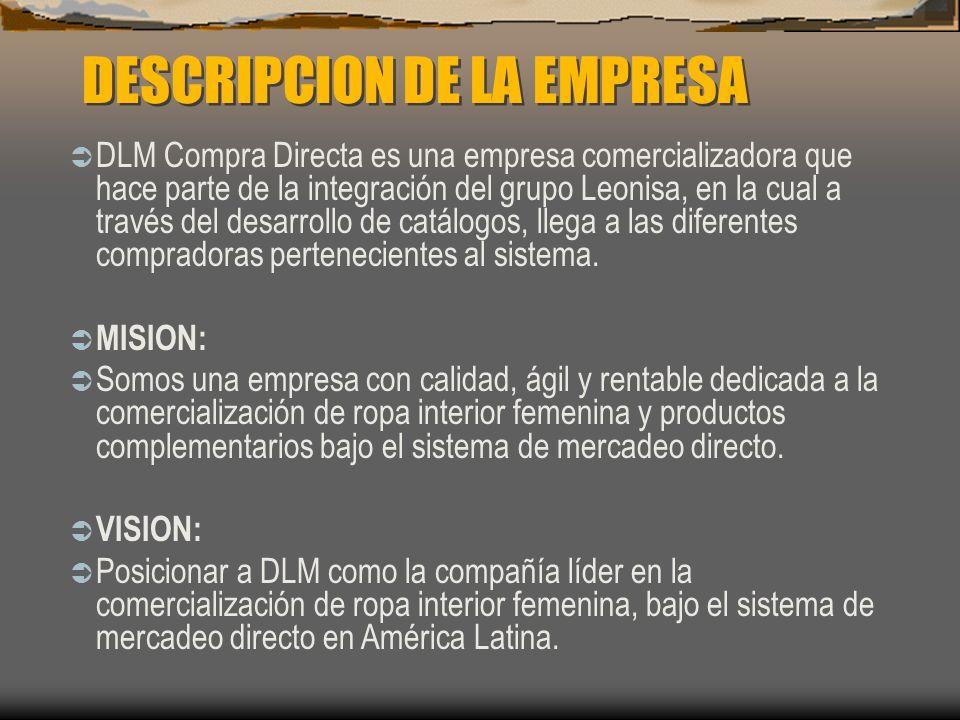 DLM Compra Directa es una empresa comercializadora que hace parte de la integración del grupo Leonisa, en la cual a través del desarrollo de catálogos
