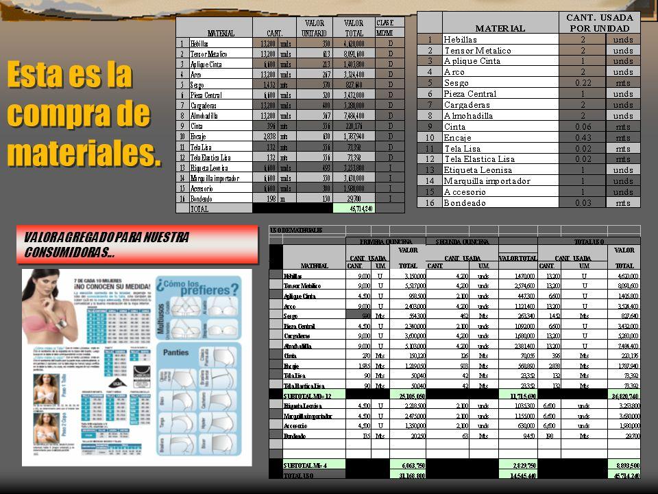 COSTOS TOTALES DE PRODUCCCION: FIJOS, VARIABLES.