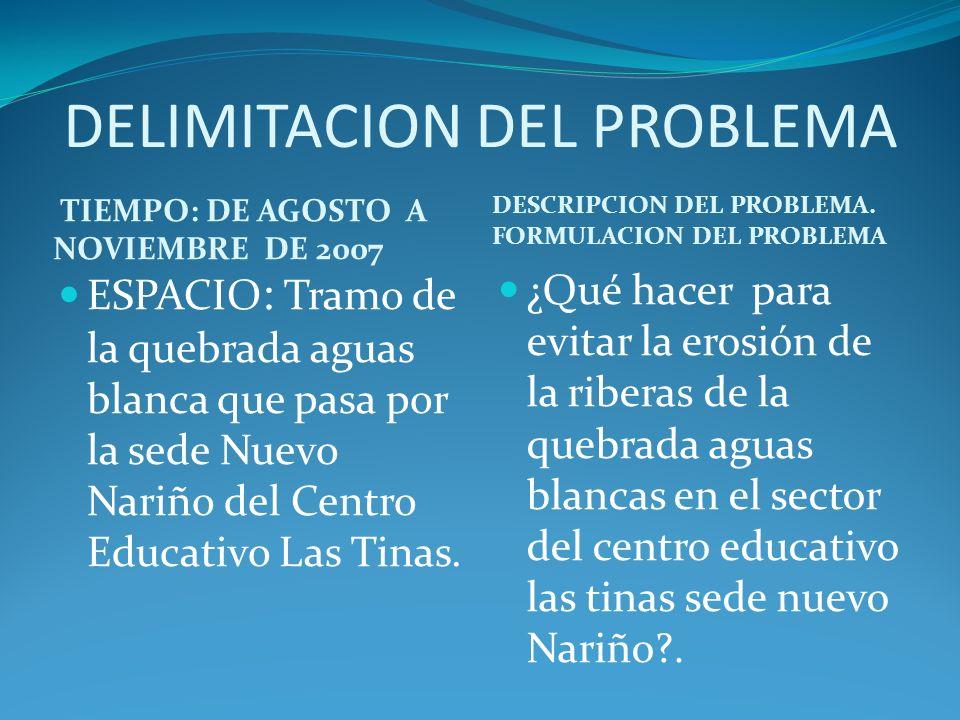 DELIMITACION DEL PROBLEMA TIEMPO: DE AGOSTO A NOVIEMBRE DE 2007 DESCRIPCION DEL PROBLEMA. FORMULACION DEL PROBLEMA ESPACIO : Tramo de la quebrada agua