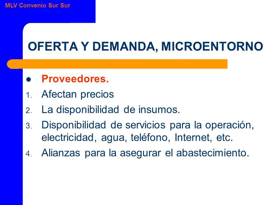 MLV Convenio Sur Sur OFERTA Y DEMANDA, MICROENTORNO Proveedores.