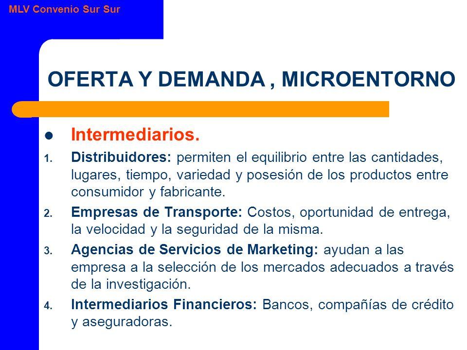 MLV Convenio Sur Sur OFERTA Y DEMANDA, MICROENTORNO Intermediarios.