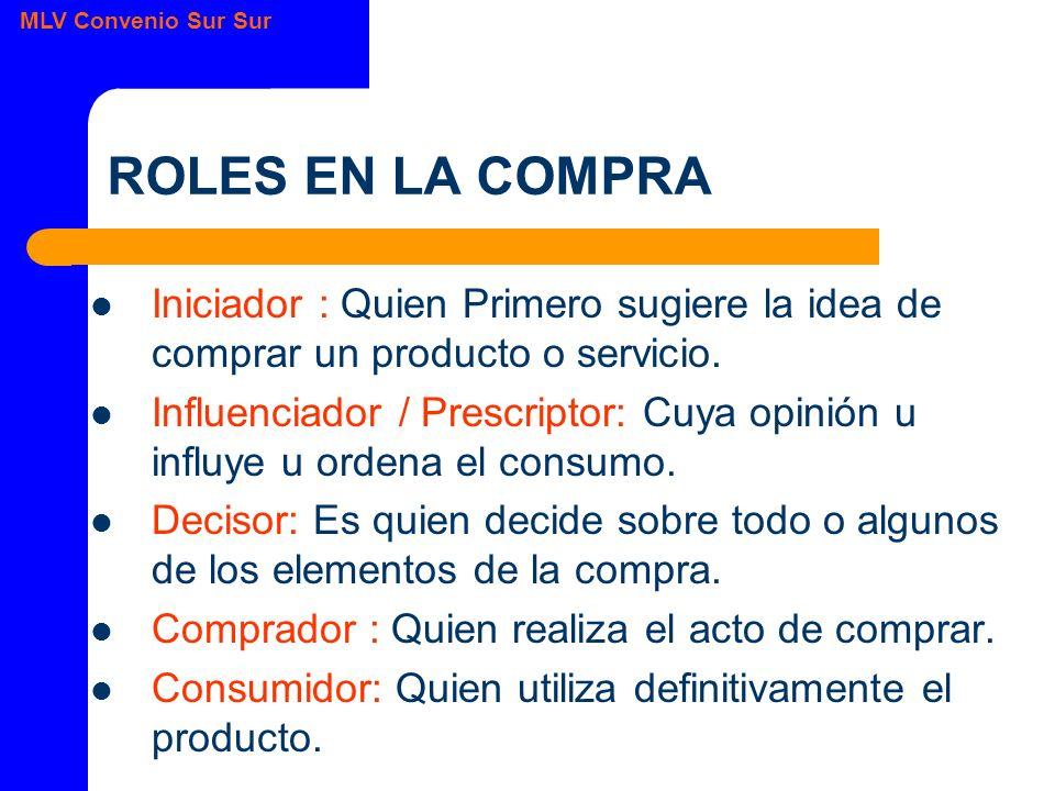 MLV Convenio Sur Sur ROLES EN LA COMPRA Iniciador : Quien Primero sugiere la idea de comprar un producto o servicio.