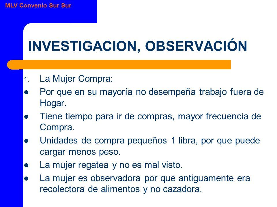 MLV Convenio Sur Sur INVESTIGACION, OBSERVACIÓN 1.