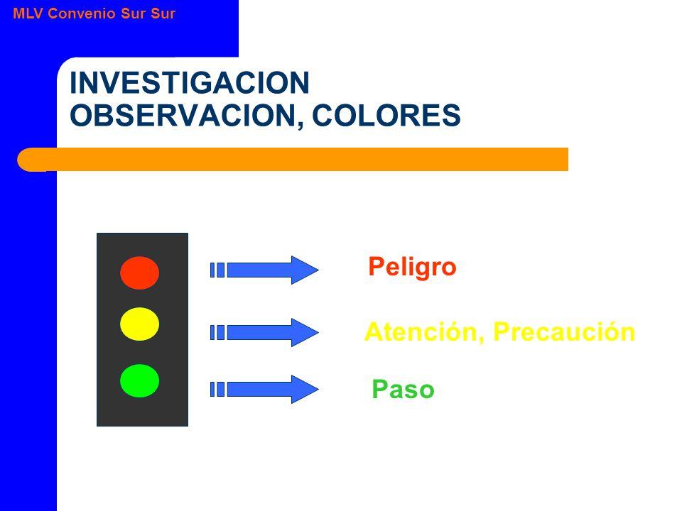 MLV Convenio Sur Sur INVESTIGACION OBSERVACION, COLORES Peligro Atención, Precaución Paso