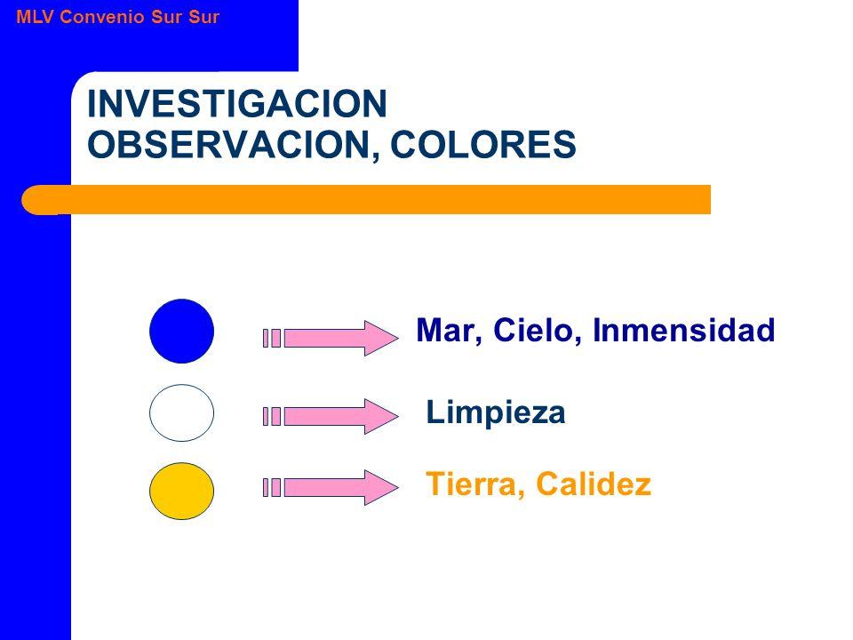 MLV Convenio Sur Sur INVESTIGACION OBSERVACION, COLORES Mar, Cielo, Inmensidad Limpieza Tierra, Calidez