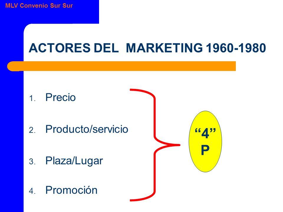 MLV Convenio Sur Sur 4P4P ACTORES DEL MARKETING 1960-1980 1.