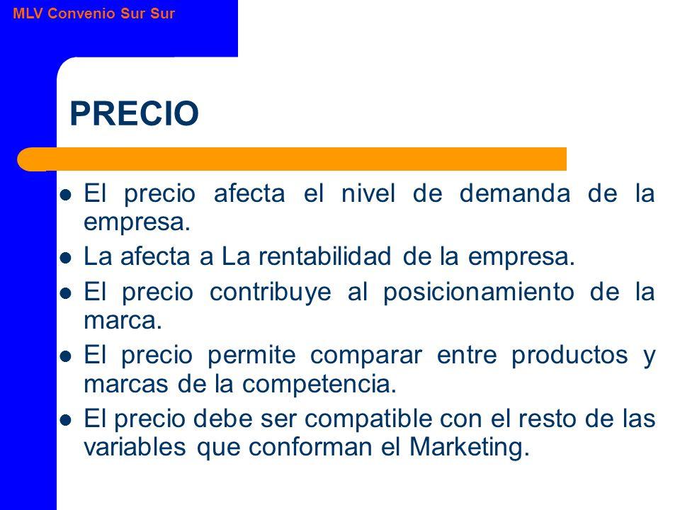 MLV Convenio Sur Sur PRECIO El precio afecta el nivel de demanda de la empresa.