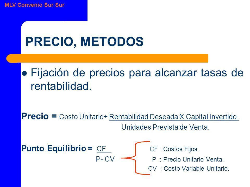 MLV Convenio Sur Sur PRECIO, METODOS Fijación de precios para alcanzar tasas de rentabilidad.