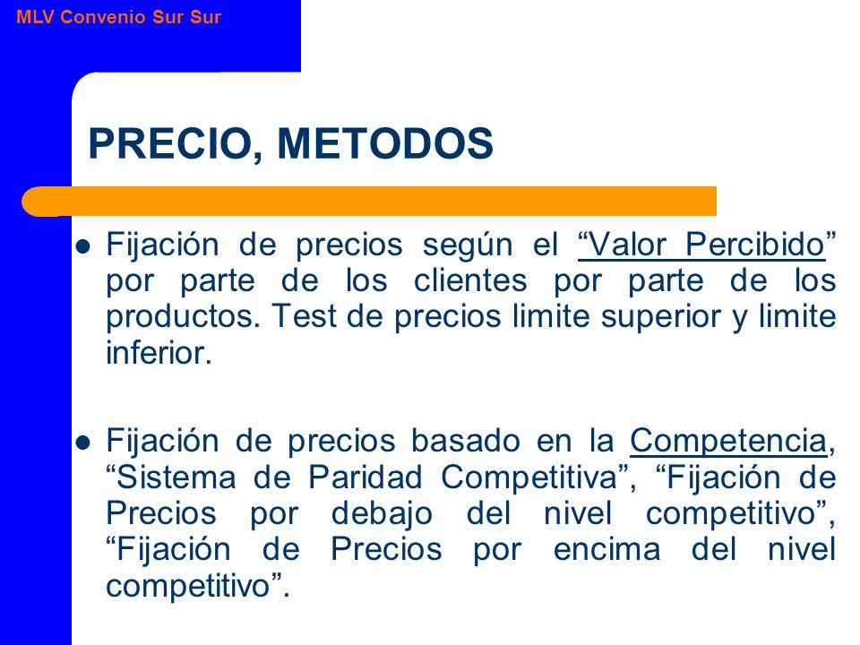 MLV Convenio Sur Sur PRECIO, METODOS Fijación de precios según el Valor Percibido por parte de los clientes por parte de los productos.
