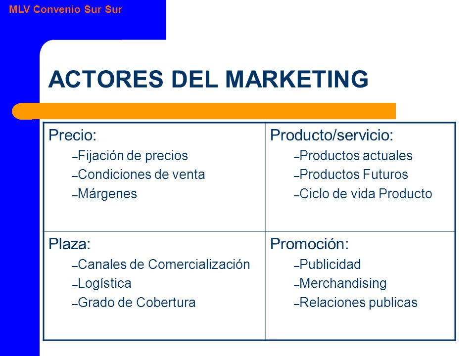 MLV Convenio Sur Sur ACTORES DEL MARKETING 1980-… 1.- PRODUCTO : QUE VENDEMOS.
