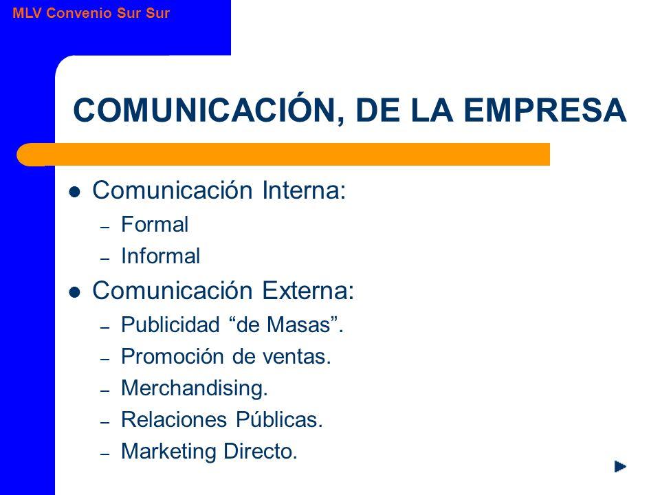MLV Convenio Sur Sur COMUNICACIÓN, DE LA EMPRESA Comunicación Interna: – Formal – Informal Comunicación Externa: – Publicidad de Masas.