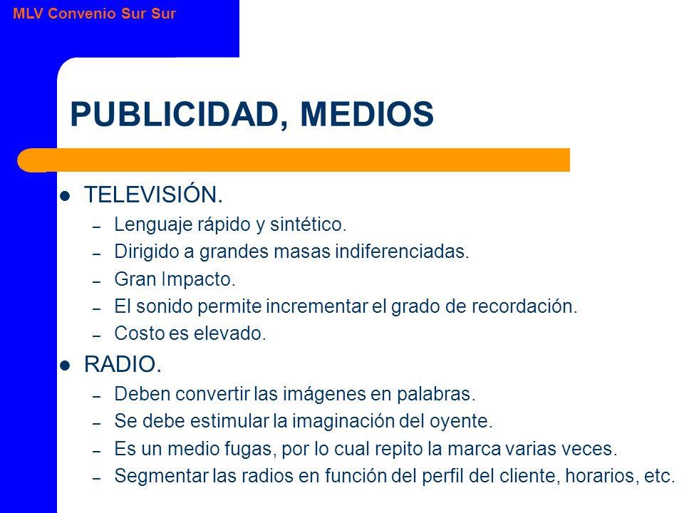 MLV Convenio Sur Sur PUBLICIDAD, MEDIOS TELEVISIÓN.