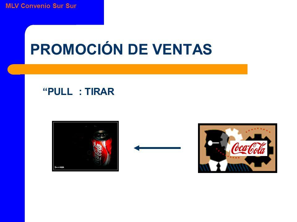 MLV Convenio Sur Sur PROMOCIÓN DE VENTAS PULL : TIRAR