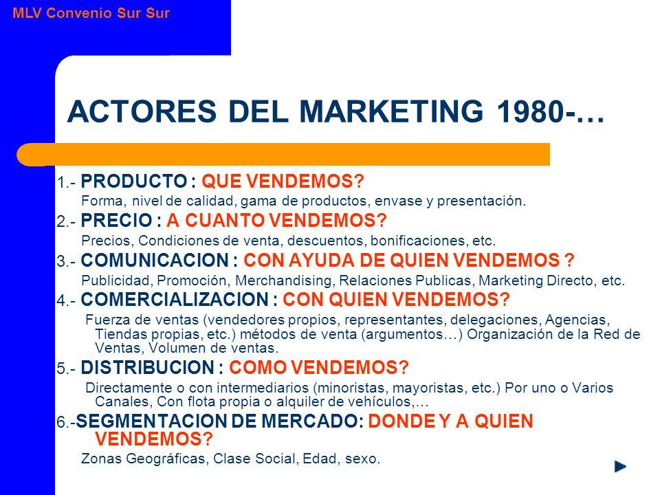 MLV Convenio Sur Sur ACTORES DEL MARKETING 1980-… 1.- PRODUCTO : QUE VENDEMOS.