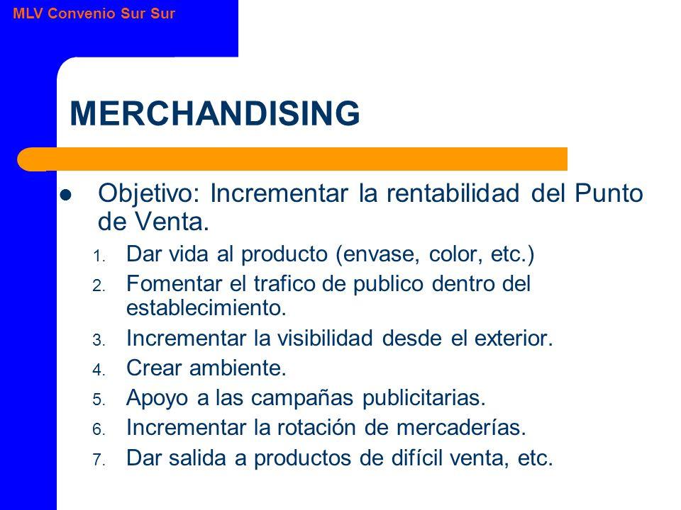 MLV Convenio Sur Sur MERCHANDISING Objetivo: Incrementar la rentabilidad del Punto de Venta.