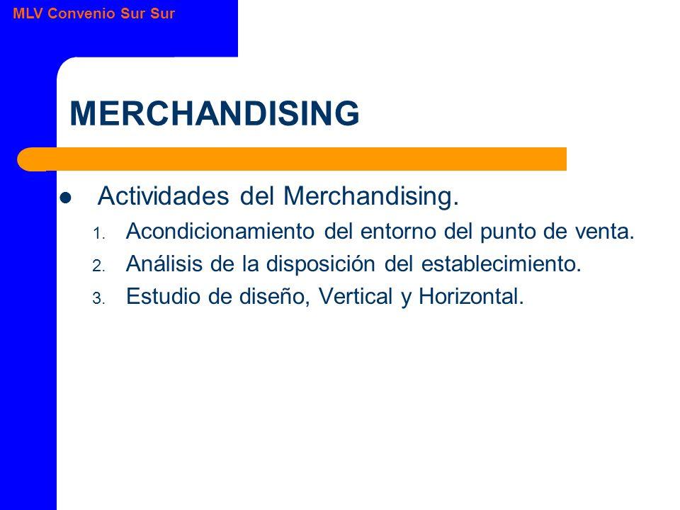 MLV Convenio Sur Sur MERCHANDISING Actividades del Merchandising.