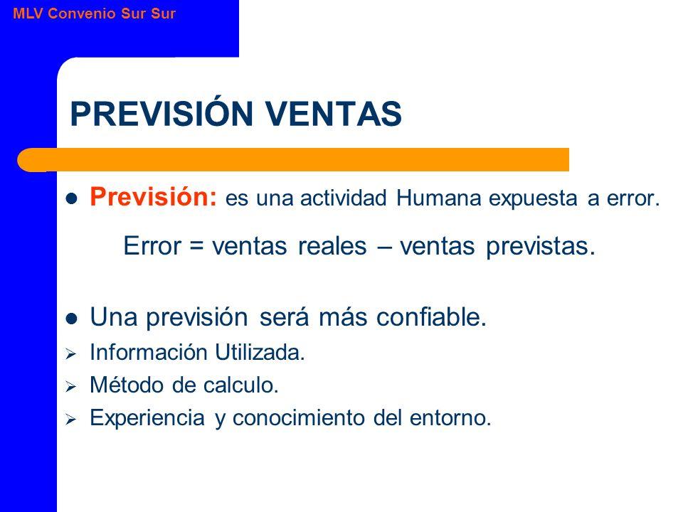 MLV Convenio Sur Sur PREVISIÓN VENTAS Previsión: es una actividad Humana expuesta a error.
