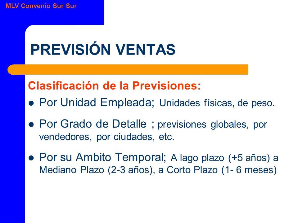 MLV Convenio Sur Sur PREVISIÓN VENTAS Clasificación de la Previsiones: Por Unidad Empleada; Unidades físicas, de peso.