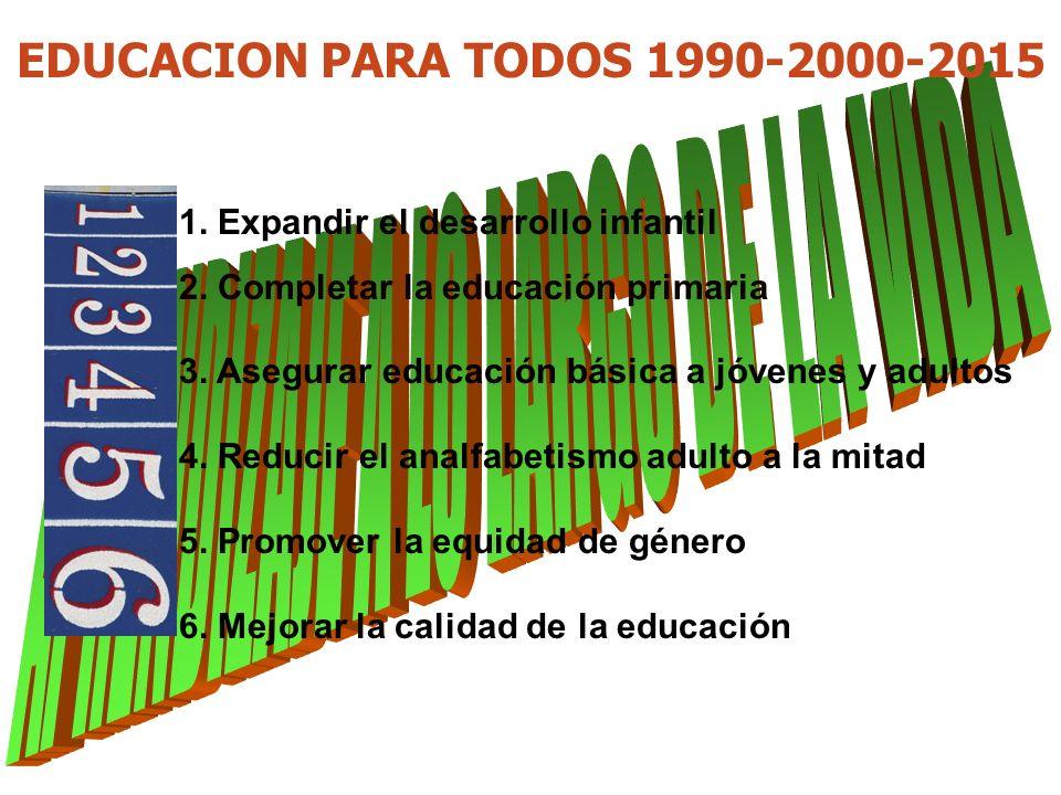 EDUCACION PARA TODOS 1990-2000-2015 1. Expandir el desarrollo infantil 2.