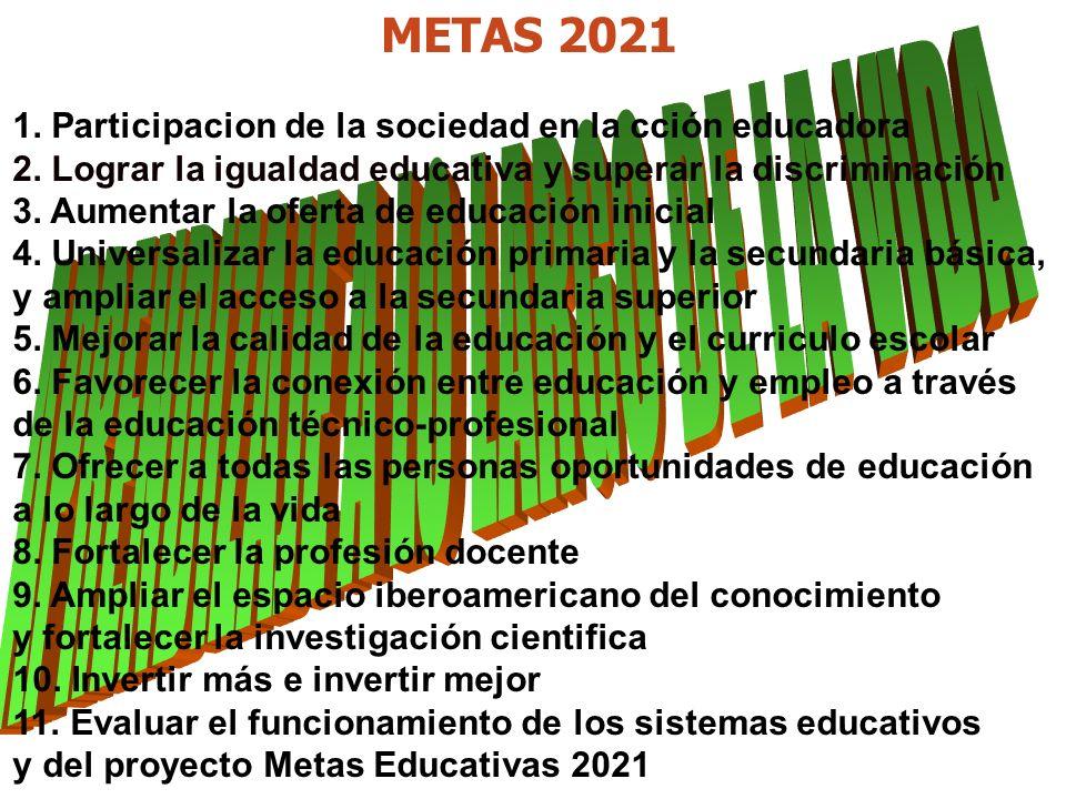 METAS 2021 1. Participacion de la sociedad en la cción educadora 2.