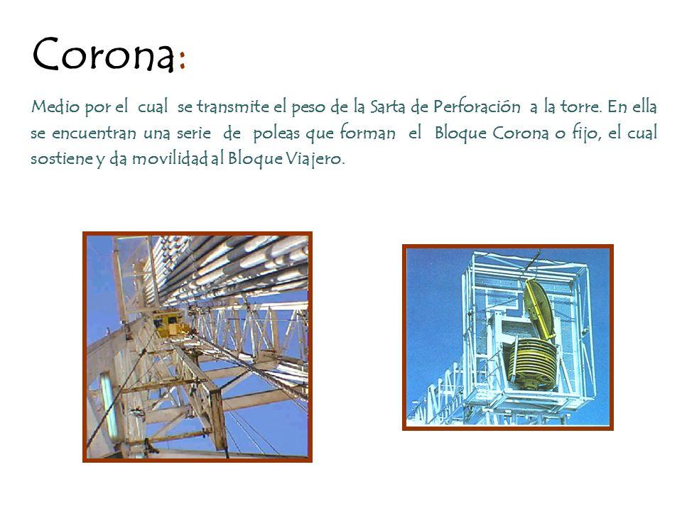 Corona: Medio por el cual se transmite el peso de la Sarta de Perforación a la torre. En ella se encuentran una serie de poleas que forman el Bloque C